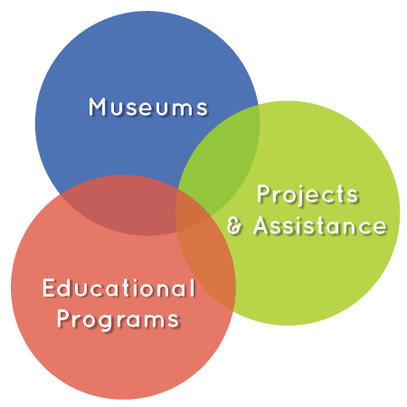 ACCA Programs-Museums, Educational Programs, Projects and Assistance